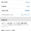 【レビュー】カロリー計算アプリ「MyFitnessPal」を1年間使ってできるようになったこ